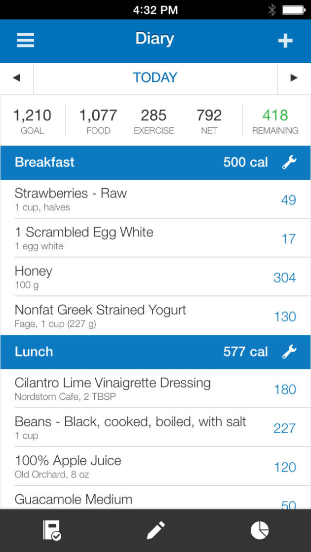 Calorie Counter & Diet Tracker by MyFitnessPal for iphone
