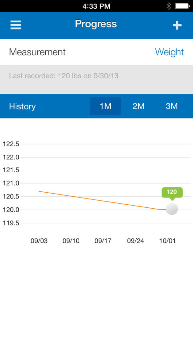 download free apps Calorie Counter & Diet Tracker by MyFitnessPal iphone